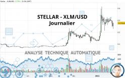 STELLAR - XLM/USD - Journalier