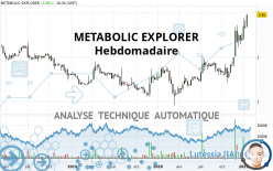 METABOLIC EXPLORER - Weekly