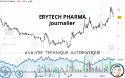 ERYTECH PHARMA - Journalier