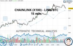 CHAINLINK (X100) - LINK/BTC - 15 min.