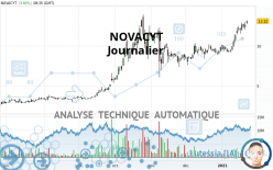 NOVACYT - Journalier