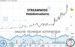 STREAMWIDE - Settimanale