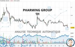PHARMING GROUP - 1H