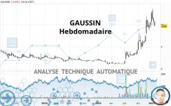 GAUSSIN - Settimanale