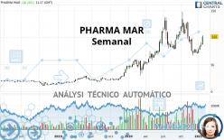 PHARMA MAR - Semanal