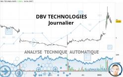 DBV TECHNOLOGIES - Journalier