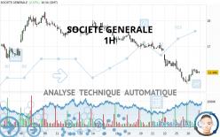 SOCIETE GENERALE - 1H