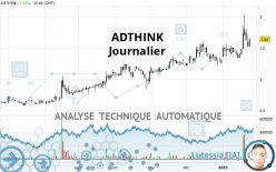 ADTHINK - Daily