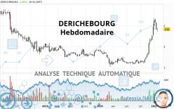 DERICHEBOURG - Weekly