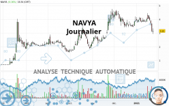 NAVYA - Daily