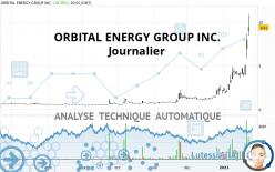 ORBITAL ENERGY GROUP INC. - Daily
