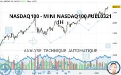 NASDAQ100 - MINI NASDAQ100 FULL0321 - 1H