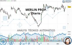 MERLIN PROP. - Diario