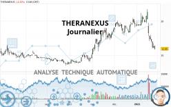 THERANEXUS - Giornaliero