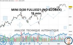 MINI DJ30 FULL0321 (NO GLOBEX) - 15 min.
