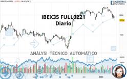 IBEX35 FULL0521 - Diario