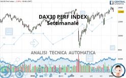 DAX30 PERF INDEX - Settimanale