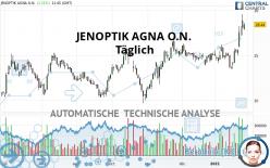 JENOPTIK AGNA O.N. - Täglich