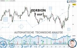 CORBION - 1 uur