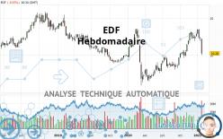 EDF - Hebdomadaire