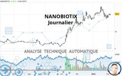 NANOBIOTIX - Journalier