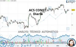 ACS CONST. - Diario