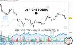 DERICHEBOURG - 1H