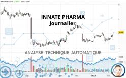 INNATE PHARMA - Journalier