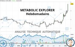METABOLIC EXPLORER - Hebdomadaire