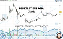 BERKELEY ENERGIA - Diario