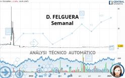 D. FELGUERA - Semanal