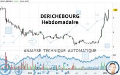 DERICHEBOURG - Hebdomadaire