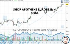 SHOP APOTHEKE EUROPE INH. - 1 Std.