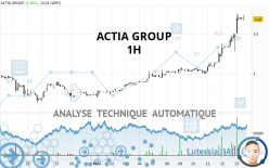 ACTIA GROUP - 1H