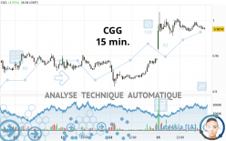 CGG - 15 min.