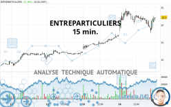 ENTREPARTICULIERS - 15 min.