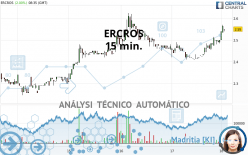 ERCROS - 15 min.