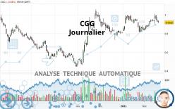 CGG - Journalier