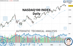 NASDAQ100 INDEX - Diario