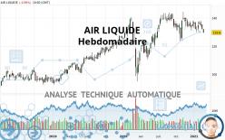AIR LIQUIDE - Hebdomadaire