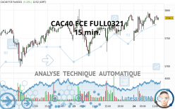 CAC40 FCE FULL0321 - 15 min.