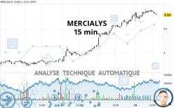 MERCIALYS - 15 min.