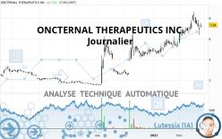 ONCTERNAL THERAPEUTICS INC. - Journalier
