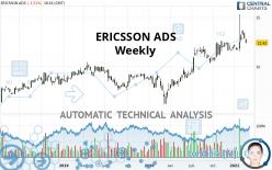 ERICSSON ADS - Weekly