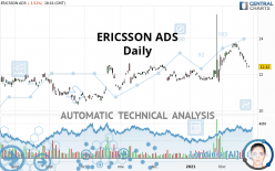 ERICSSON ADS - Daily