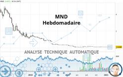 MND - Hebdomadaire