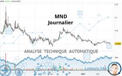MND - Journalier