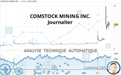 COMSTOCK MINING INC. - Journalier