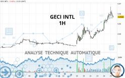 GECI INTL - 1H