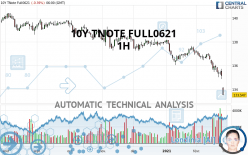 10Y TNOTE FULL0621 - 1H